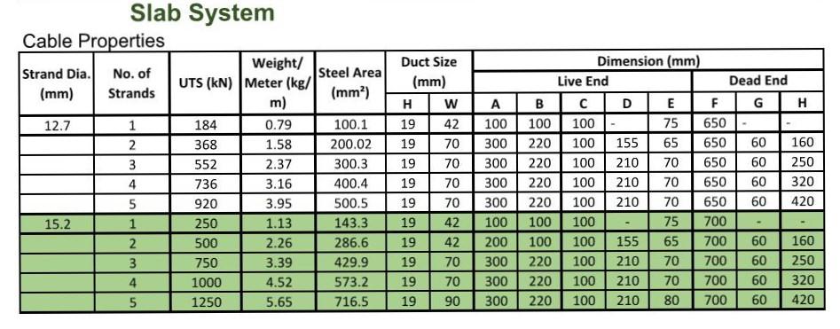 steel aluminium fabrication safety remedial civil concrete reservoir advanced concrete engineering post tension tank prestress slab system